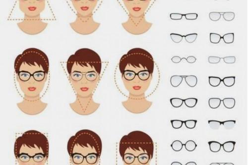 Welche Brille steht dir?